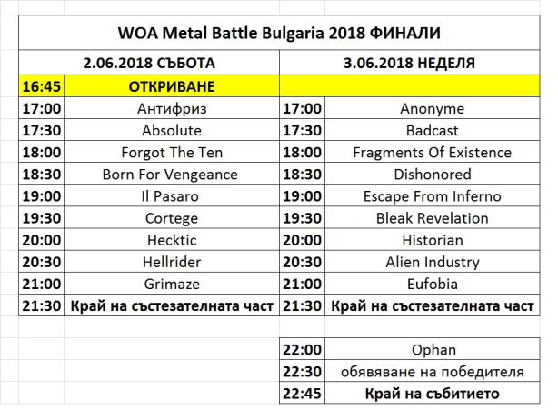 W:O:A Metal Battle Bulgaria 2018